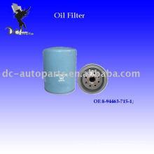 Auto lubrificante filtro & filtro de óleo para Dodge & Spin-On Lube Filter 8-94463-715-1