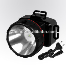 LED Bicycle Headlamp High Bright Headlight for Hunting Camping