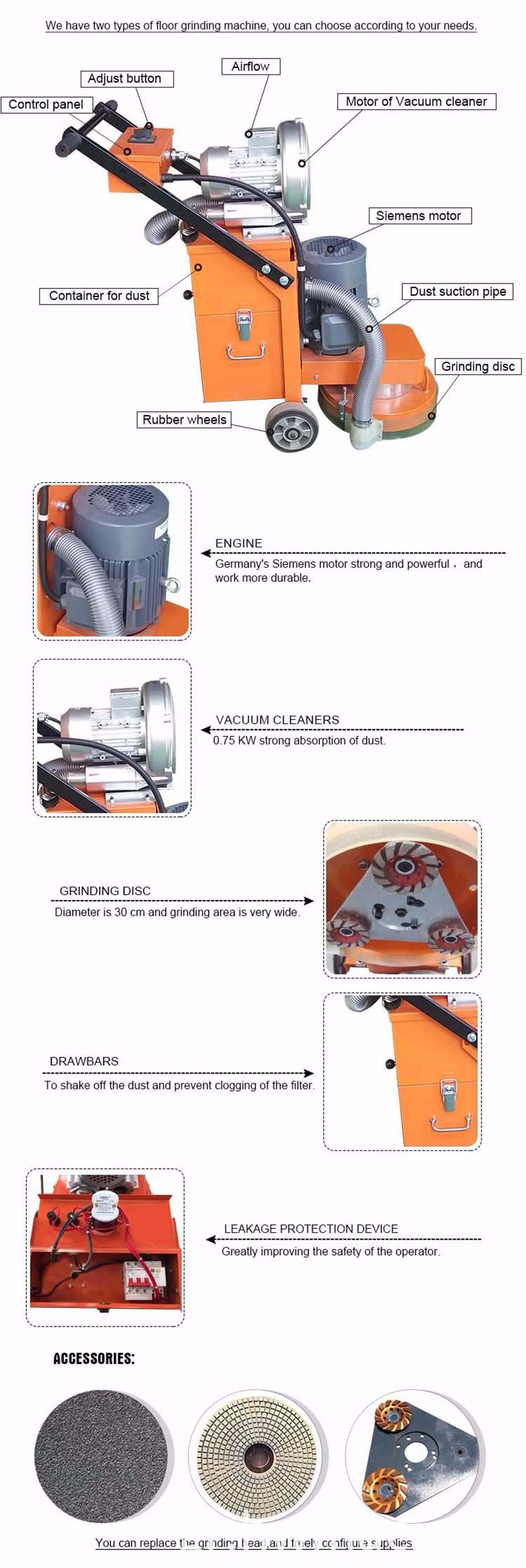 concrete polishing machine details show