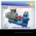 YHCB-Serie von Fahrzeugpumpen