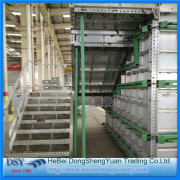 Wand Aluminium bekistingssysteem paneel voor verkoop