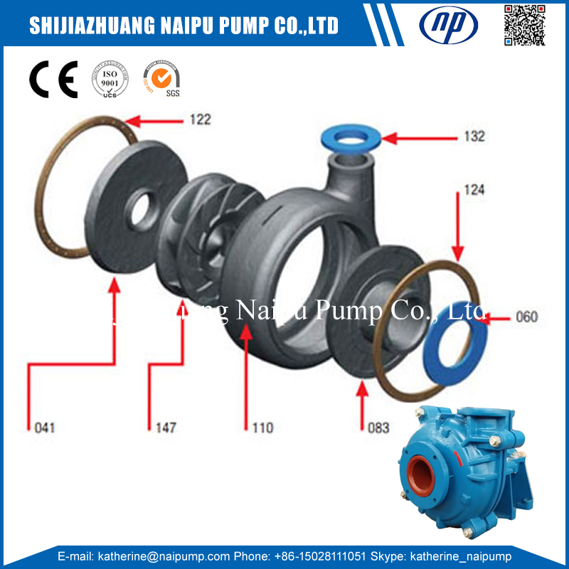 Ah Slurry Pump Structure