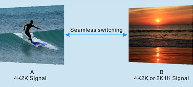 Video Processor for Rental Led Display