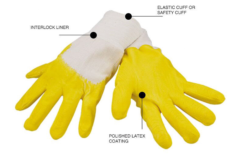 Gloves for Working