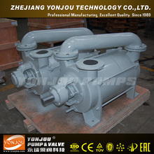 Yonjou Vacuum Pump for Milking Machine