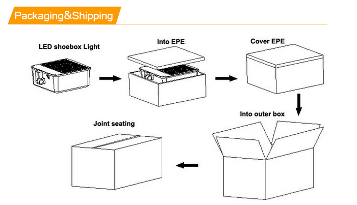 150W led shoe box area lighting package