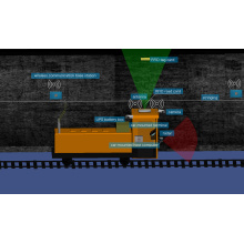 Unmanned Driving System for Underground Digital Mining