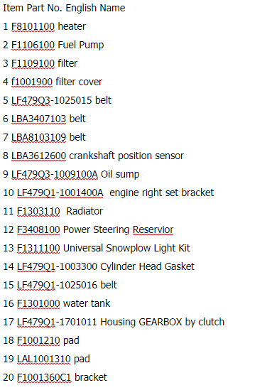 Lifan Auto Spare Parts
