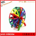 Beautiful Kids Toys Company