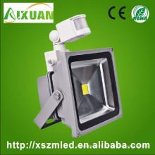 Наиболее популярные и высокое качество экономии энергии индукционные светильники