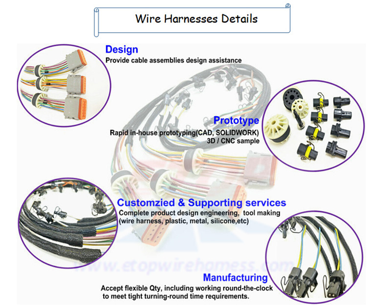 wire harness details