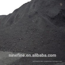 high fixed carbon pet coke specification as Carbon Additive with best price