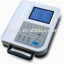 Électrocardiographe