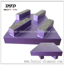 Wedge block for concrete grinding