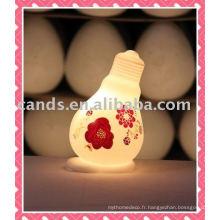 Accueil Lampe de lecture Lampe de forme d'ampoule