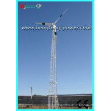 Qingdao Windkraftanlage loben