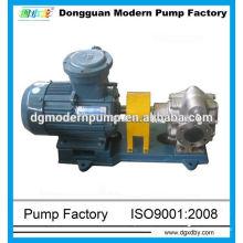 KCB series stainless steel gear oil pump