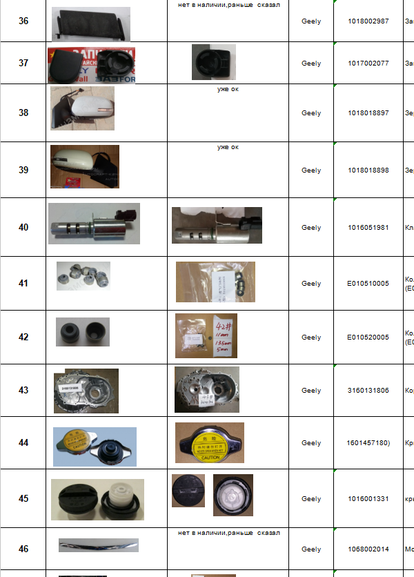 Geely Auto Parts