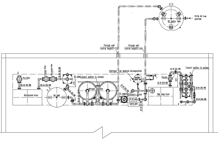 High Purit Nitrogen Generator Parts