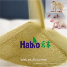 Phytase thermostable élevée pour l'alimentation des animaux