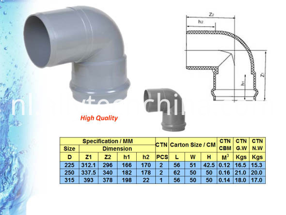 PVC-Fittings-with-Rubber-Joint-for-Water-Supply-DIN-Standard (2)