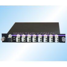 8/16/40 CH fibra óptica Mux / Demux CWDM