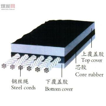 Professionelle Herstellung Stahlcord Conveyor Belt Mt668