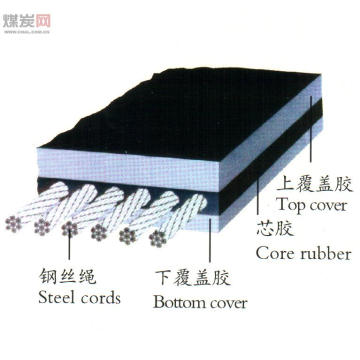 Professional Manufacture Steel Cord Conveyor Belt Mt668