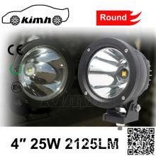 China Auto Parts LED Headlight Type 4 Inch 25w led cannon work light
