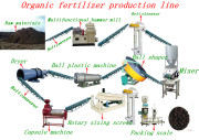 Organic fertilizer particles making line for farming in agriculture