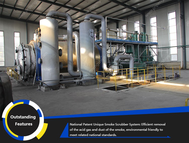 Discharging Pyrolysis Equipment
