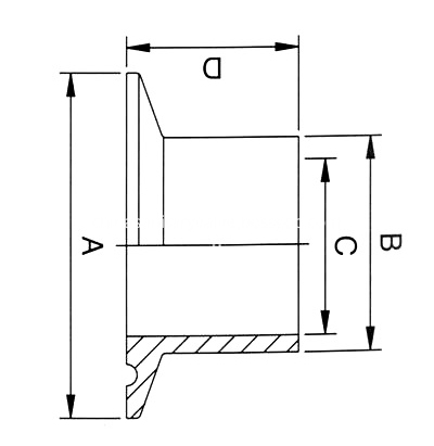 ISO BPE sanitary ferrules2