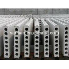 Línea de producción de paneles huecos de hormigón