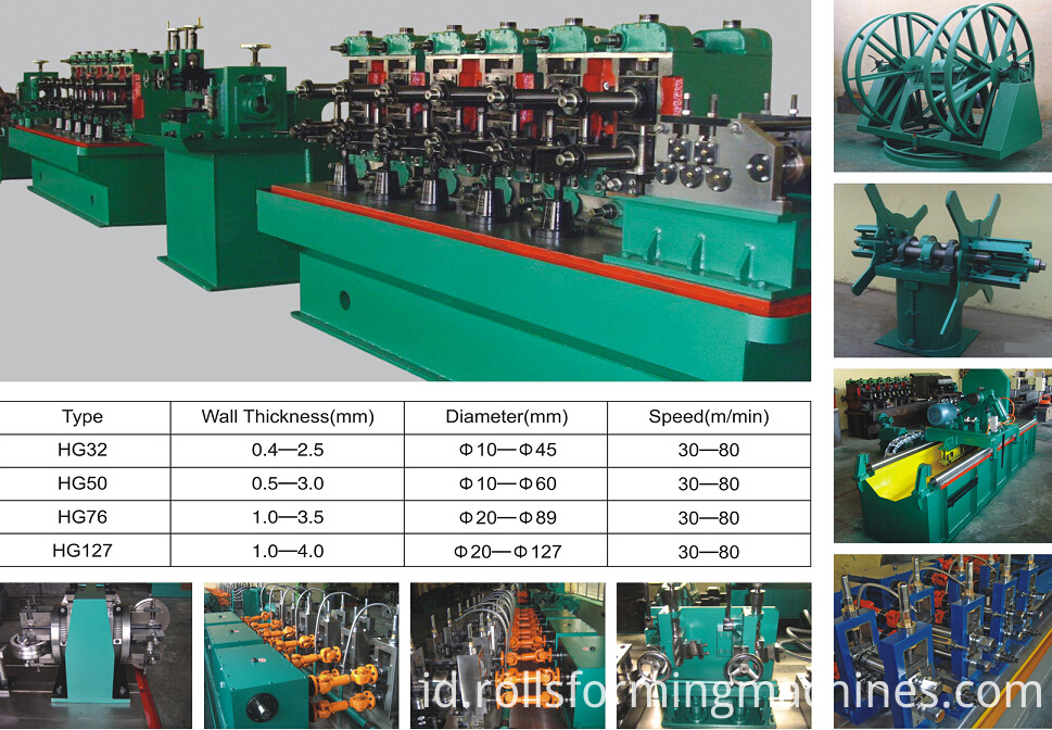 welded piep machine options