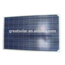 Дешевая цена за ватт! 250W 30V Poly Solar Panel PV Module Высокий уровень производительности Peroformance