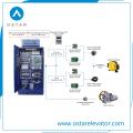 Профессиональный Лифт Модернизация Поставщик решений с самым лучшим ценой