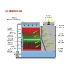 Tour de refroidissement fermée à flux transversal