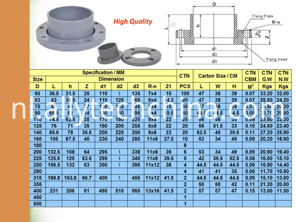 Water-Supply-DIN-Standard-PVC-Pipe-Fitting (2)