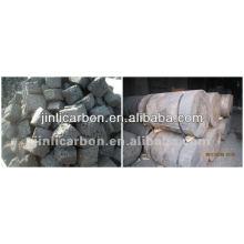 soderberg electrode paste price
