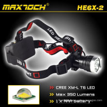 Maxtoch HE6X-2 Headlamp Camping OEM