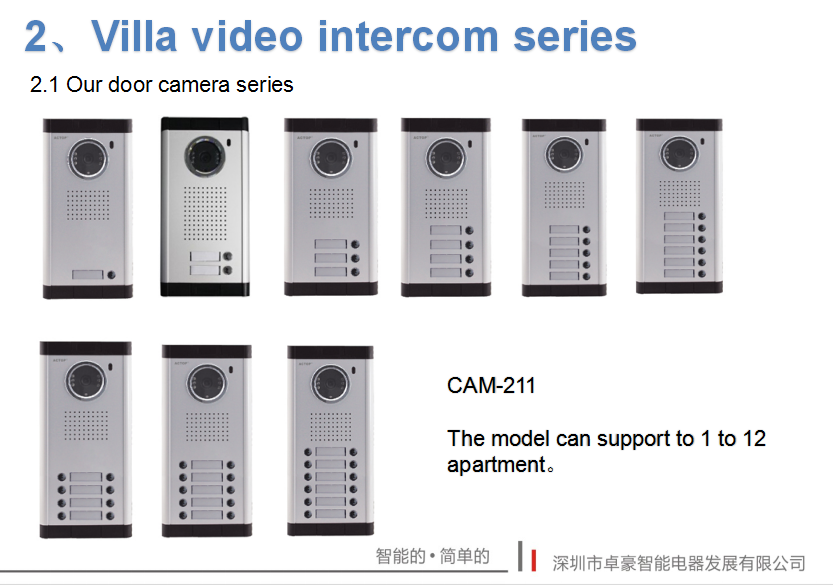 2 Family Video Intercom