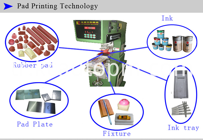Pad Printing Technology - Ink-tray1