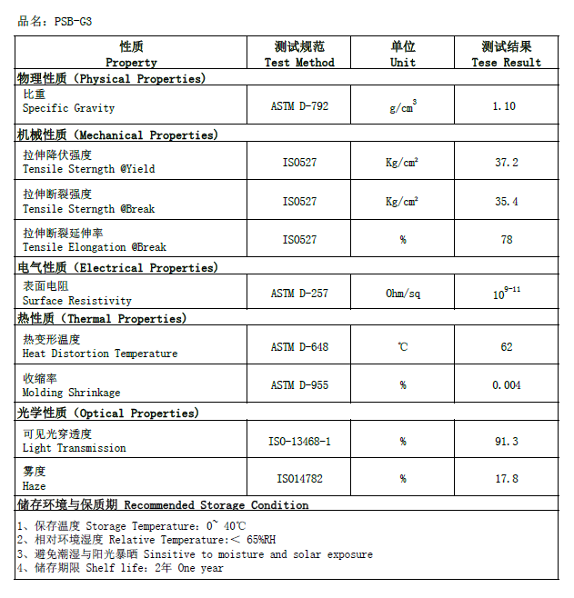 Data Sheet PS Clear Antistatic