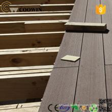 China fabricante Material de construção WPC