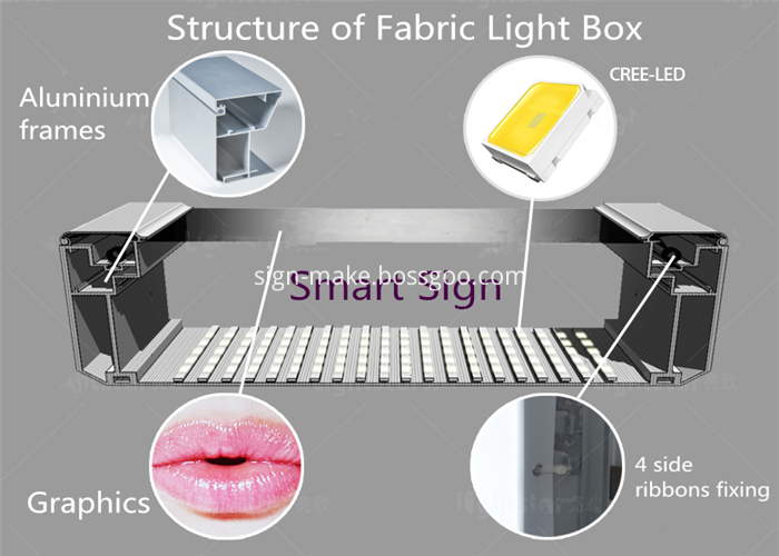 frameless fabric light box strucuture