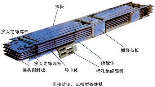 Straight section busway and  with socket