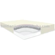 Flow Vent System memory foam Mattress Toppers