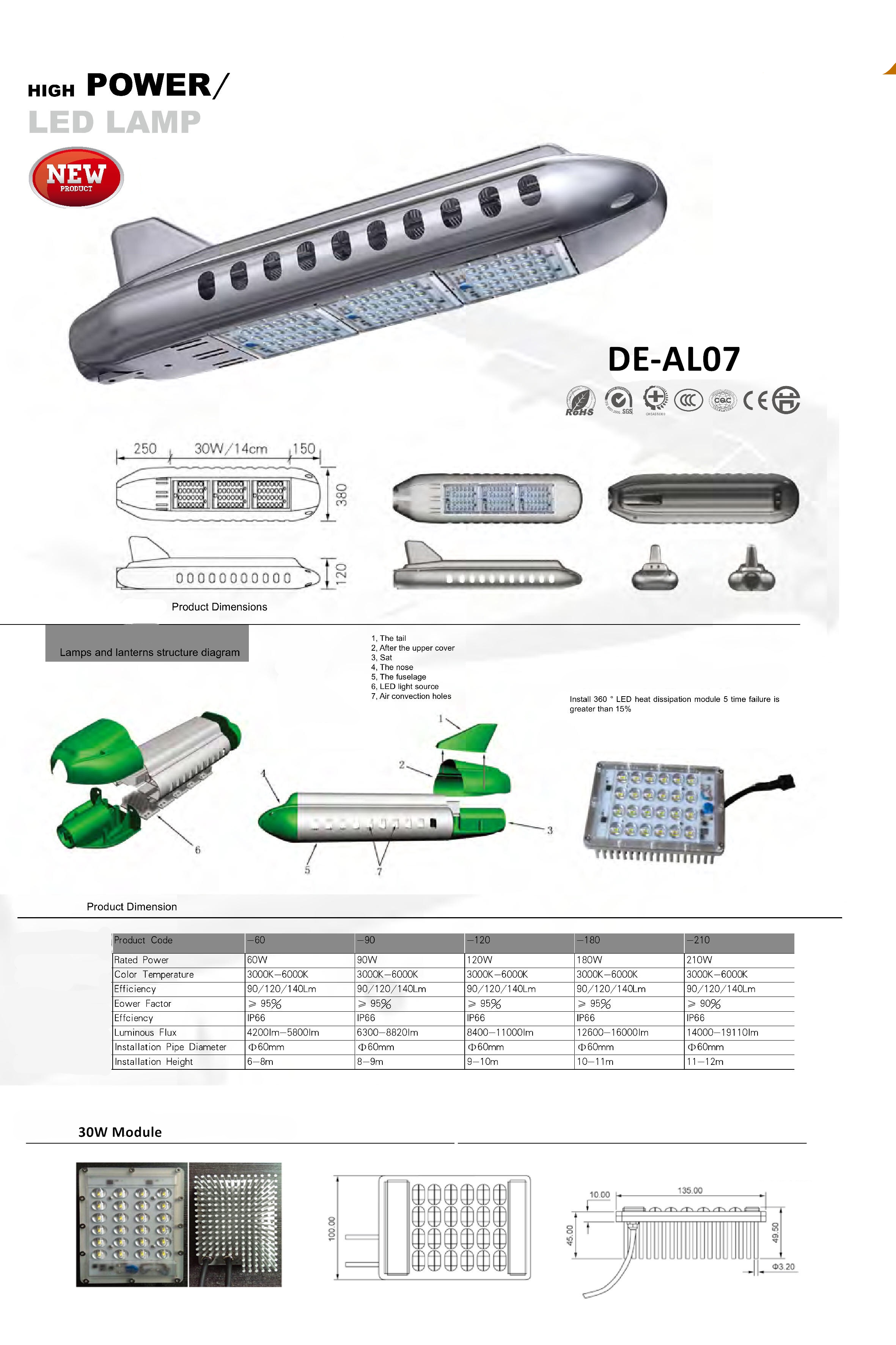 solar led road light