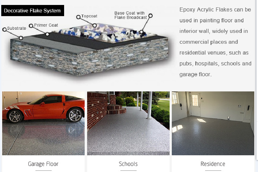 Garage Flooring Flakes