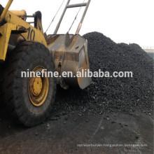 Ash 12.5% low sulphur Met coke with SGS certificate